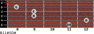 B11#5/D# for guitar on frets 11, 12, 9, 9, 8, x