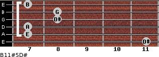 B11#5/D# for guitar on frets 11, 7, 7, 8, 8, 7