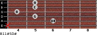 B11#5/D# for guitar on frets x, 6, 5, 4, 5, 5
