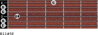 B11#5/E for guitar on frets 0, 0, 1, 0, 0, 3
