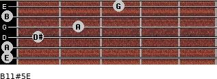 B11#5/E for guitar on frets 0, 0, 1, 2, 0, 3
