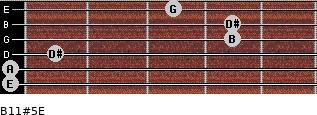 B11#5/E for guitar on frets 0, 0, 1, 4, 4, 3
