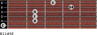 B11#5/E for guitar on frets 0, 2, 2, 2, 4, 3