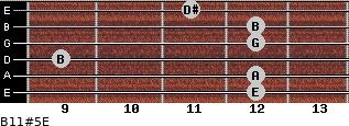 B11#5/E for guitar on frets 12, 12, 9, 12, 12, 11