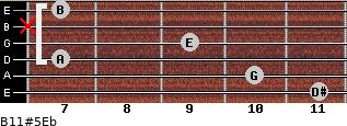 B11#5/Eb for guitar on frets 11, 10, 7, 9, x, 7