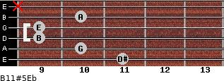 B11#5/Eb for guitar on frets 11, 10, 9, 9, 10, x