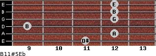 B11#5/Eb for guitar on frets 11, 12, 9, 12, 12, 12