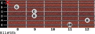 B11#5/Eb for guitar on frets 11, 12, 9, 9, 8, x