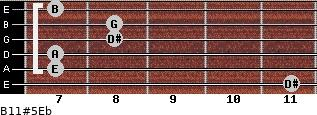 B11#5/Eb for guitar on frets 11, 7, 7, 8, 8, 7