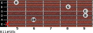 B11#5/Eb for guitar on frets x, 6, 9, 9, 8, 5