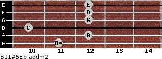 B11#5/Eb add(m2) guitar chord