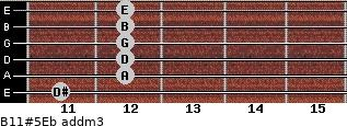 B11#5/Eb add(m3) guitar chord