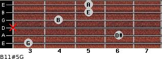 B11#5/G for guitar on frets 3, 6, x, 4, 5, 5