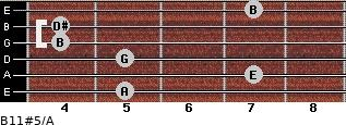 B11#5/A for guitar on frets 5, 7, 5, 4, 4, 7