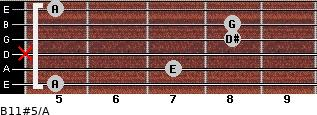 B11#5/A for guitar on frets 5, 7, x, 8, 8, 5