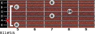 B11#5/A for guitar on frets 5, x, 7, 8, 5, 7