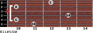 B11#5/D# for guitar on frets 11, 10, 13, x, 10, 12