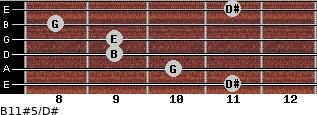 B11#5/D# for guitar on frets 11, 10, 9, 9, 8, 11