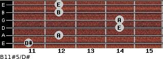 B11#5/D# for guitar on frets 11, 12, 14, 14, 12, 12