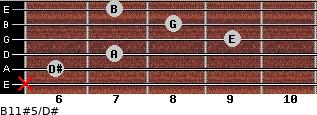 B11#5/D# for guitar on frets x, 6, 7, 9, 8, 7