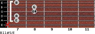 B11#5/E for guitar on frets x, 7, 7, 8, 8, 7