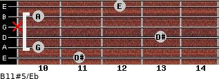 B11#5/Eb for guitar on frets 11, 10, 13, x, 10, 12
