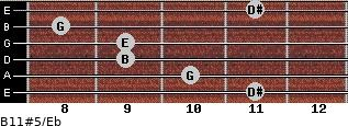 B11#5/Eb for guitar on frets 11, 10, 9, 9, 8, 11