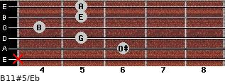 B11#5/Eb for guitar on frets x, 6, 5, 4, 5, 5