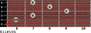 B11#5/Eb for guitar on frets x, 6, 7, 9, 8, 7