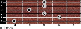 B11#5/G for guitar on frets 3, 6, 5, 4, 5, 5