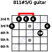 B11#5/G for guitar on frets 3, 2, 2, 2, 4, 3