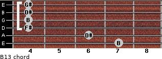 B13 for guitar on frets 7, 6, 4, 4, 4, 4