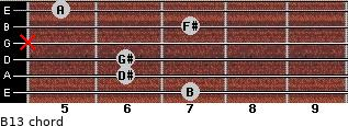 B13 for guitar on frets 7, 6, 6, x, 7, 5