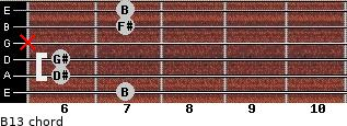 B13 for guitar on frets 7, 6, 6, x, 7, 7