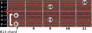 B13 for guitar on frets 7, 9, 7, x, 9, 11