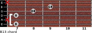 B13 for guitar on frets 7, x, 7, 8, 9, x