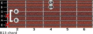 B13 for guitar on frets x, 2, x, 2, 4, 4