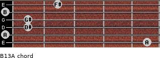B13/A for guitar on frets 5, 0, 1, 1, 0, 2
