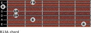 B13/A for guitar on frets 5, 2, 1, 1, 0, 2