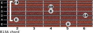 B13/A for guitar on frets 5, 2, 6, 4, 4, 2