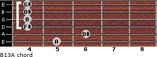 B13/A for guitar on frets 5, 6, 4, 4, 4, 4