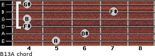 B13/A for guitar on frets 5, 6, 4, 4, 7, 4