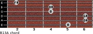 B13/A for guitar on frets 5, 6, 6, 4, 4, 2