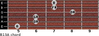 B13/A for guitar on frets 5, 6, 6, 8, 7, 7