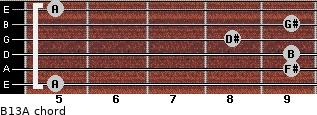 B13/A for guitar on frets 5, 9, 9, 8, 9, 5