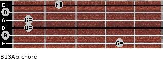 B13/Ab for guitar on frets 4, 0, 1, 1, 0, 2