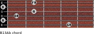 B13/Ab for guitar on frets 4, 0, 1, 2, 0, 2