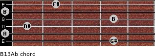 B13/Ab for guitar on frets 4, 0, 1, 4, 0, 2