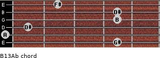 B13/Ab for guitar on frets 4, 0, 1, 4, 4, 2
