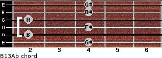 B13/Ab for guitar on frets 4, 2, 4, 2, 4, 4